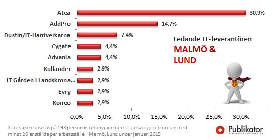 närliggande ledsagare kåt i Malmö