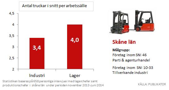 antal tillverkande företag i sverige